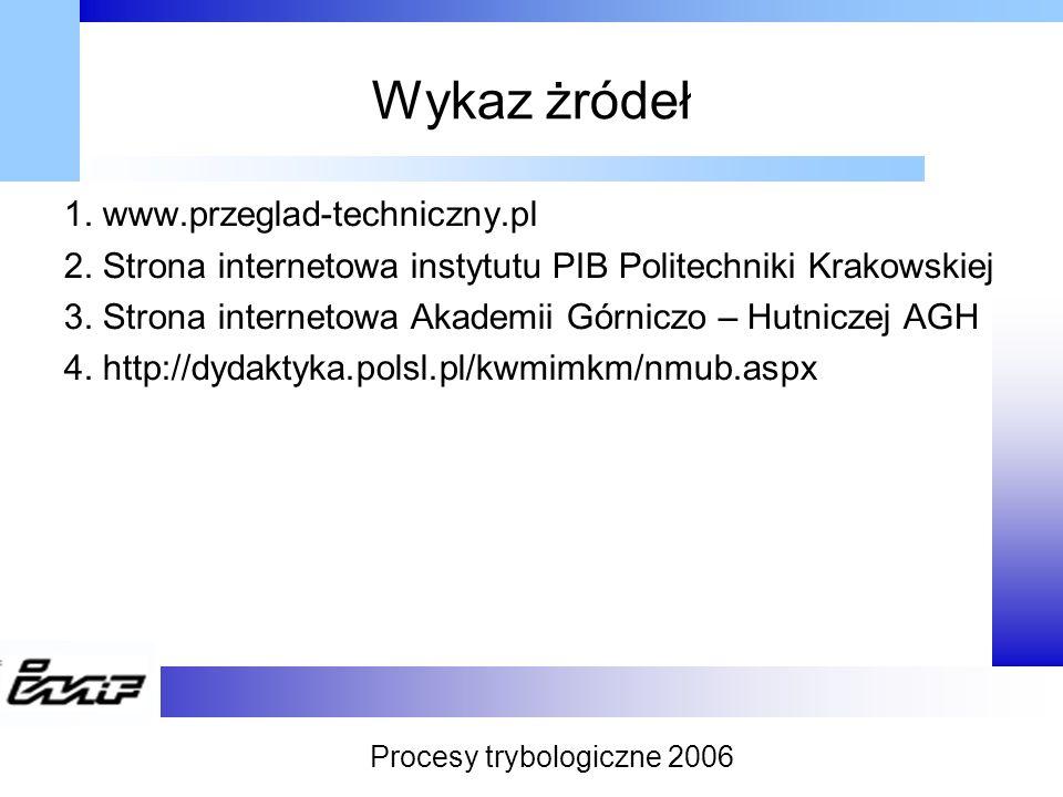 Wykaz żródeł 1. www.przeglad-techniczny.pl 2. Strona internetowa instytutu PIB Politechniki Krakowskiej 3. Strona internetowa Akademii Górniczo – Hutn