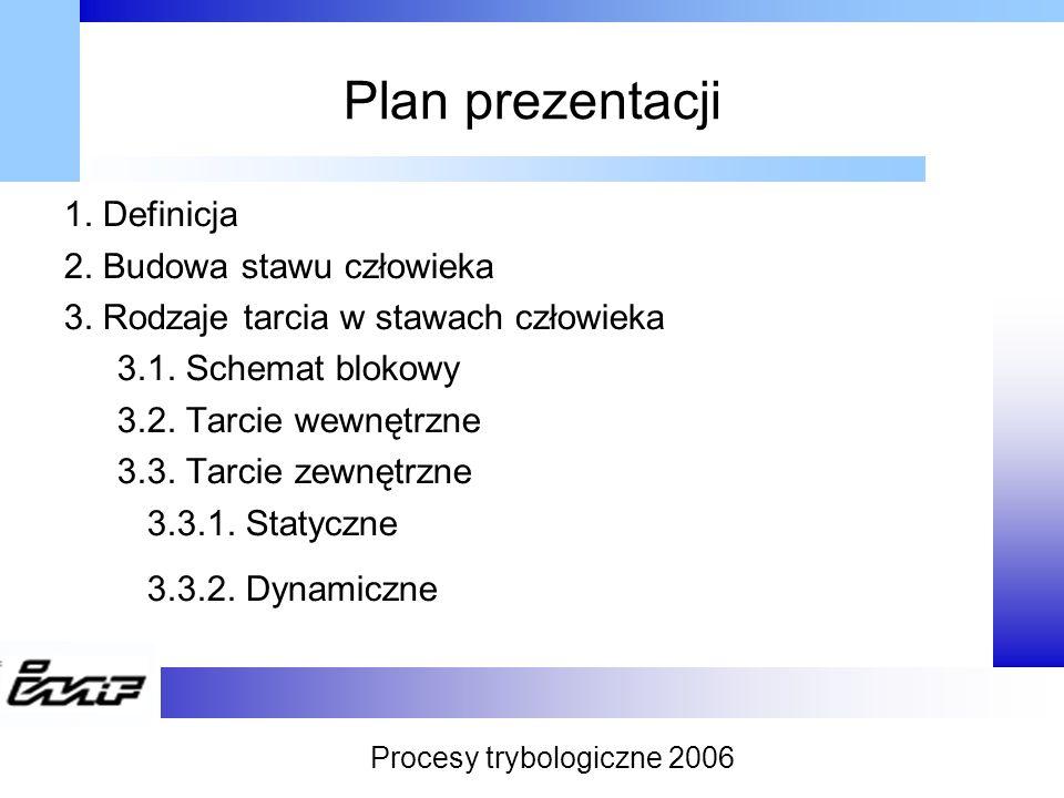 Plan prezentacji 1. Definicja 2. Budowa stawu człowieka 3. Rodzaje tarcia w stawach człowieka 3.1. Schemat blokowy 3.2. Tarcie wewnętrzne 3.3. Tarcie