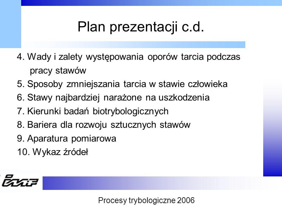 Sposoby zmniejszania tarcia w stawie człowieka Płyn stawowy jest wzorową substancją zmniejszającą opory tarcia Obecność płynu stawowego w połączeniach międzykostnych powoduje powoduje zamianę tarcia suchego w tarcia płynne, w optymalnych warunkach w tarcie hydrostatyczne Procesy trybologiczne 2006