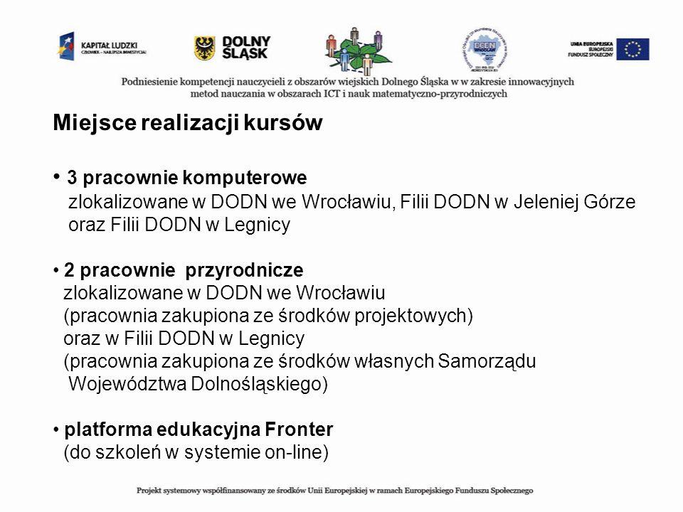 Miejsce realizacji kursów 3 pracownie komputerowe zlokalizowane w DODN we Wrocławiu, Filii DODN w Jeleniej Górze oraz Filii DODN w Legnicy 2 pracownie