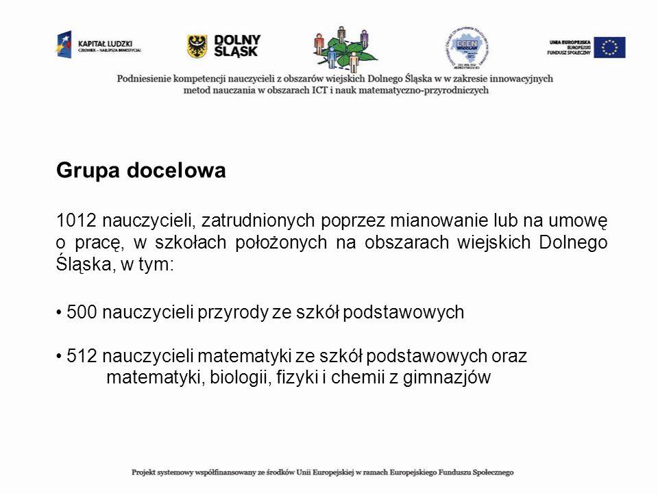Grupa docelowa 1012 nauczycieli, zatrudnionych poprzez mianowanie lub na umowę o pracę, w szkołach położonych na obszarach wiejskich Dolnego Śląska, w