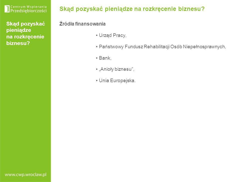 Skąd pozyskać pieniądze na rozkręcenie biznesu.Unia Europejska 6.2 POKL Kto udziela wsparcia.