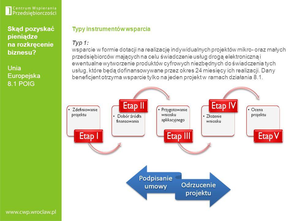 Typy instrumentów wsparcia Typ 1: wsparcie w formie dotacji na realizację indywidualnych projektów mikro- oraz małych przedsiębiorców mających na celu