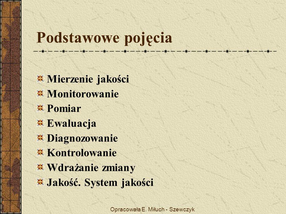 Opracowała E.Miłuch - Szewczyk Hospitacja Zgodnie z rozporządzeniem MEN z dnia 23 kwietnia 2004r.