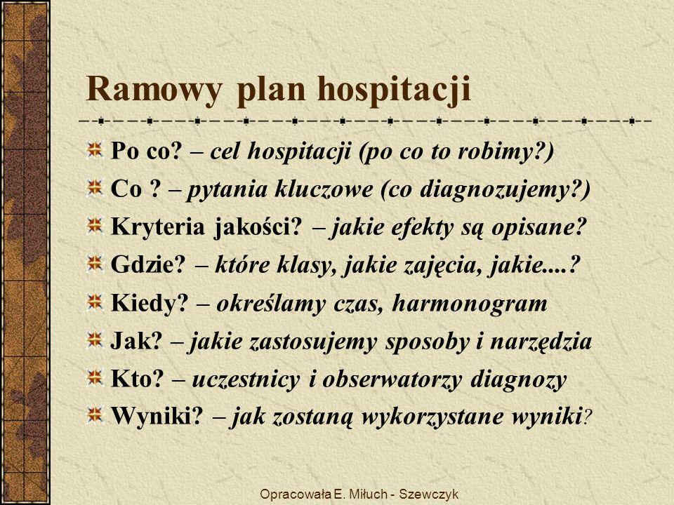 Opracowała E. Miłuch - Szewczyk Ramowy plan hospitacji Po co.