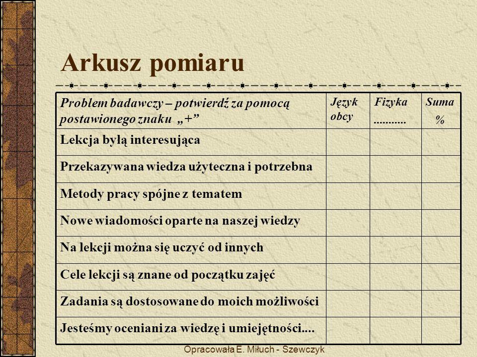 Opracowała E. Miłuch - Szewczyk Arkusz pomiaru Jesteśmy oceniani za wiedzę i umiejętności....