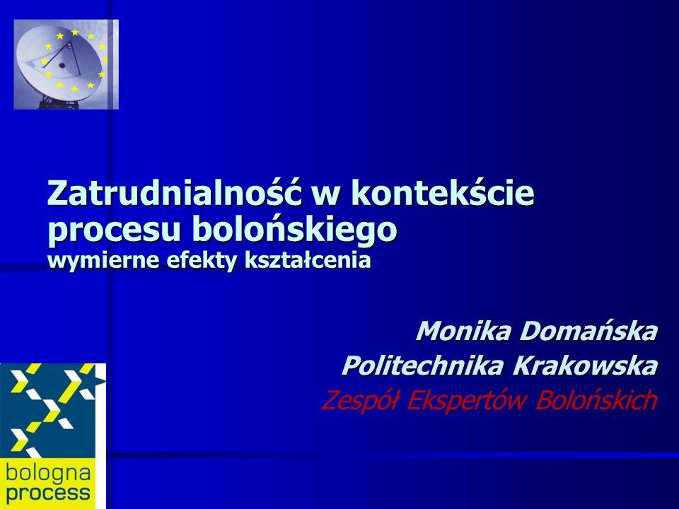Zatrudnialność w kontekście procesu bolońskiego wymierne efekty kształcenia Monika Domańska Politechnika Krakowska Zespół Ekspertów Bolońskich