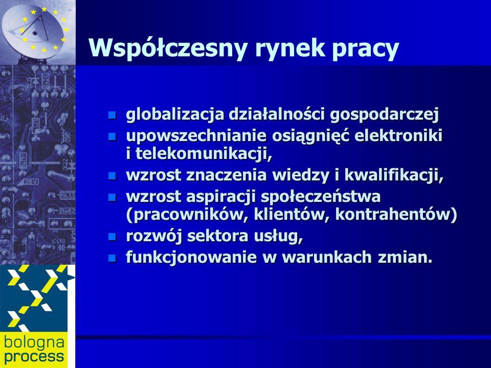 Współczesny rynek pracy n globalizacja działalności gospodarczej n upowszechnianie osiągnięć elektroniki i telekomunikacji, n wzrost znaczenia wiedzy
