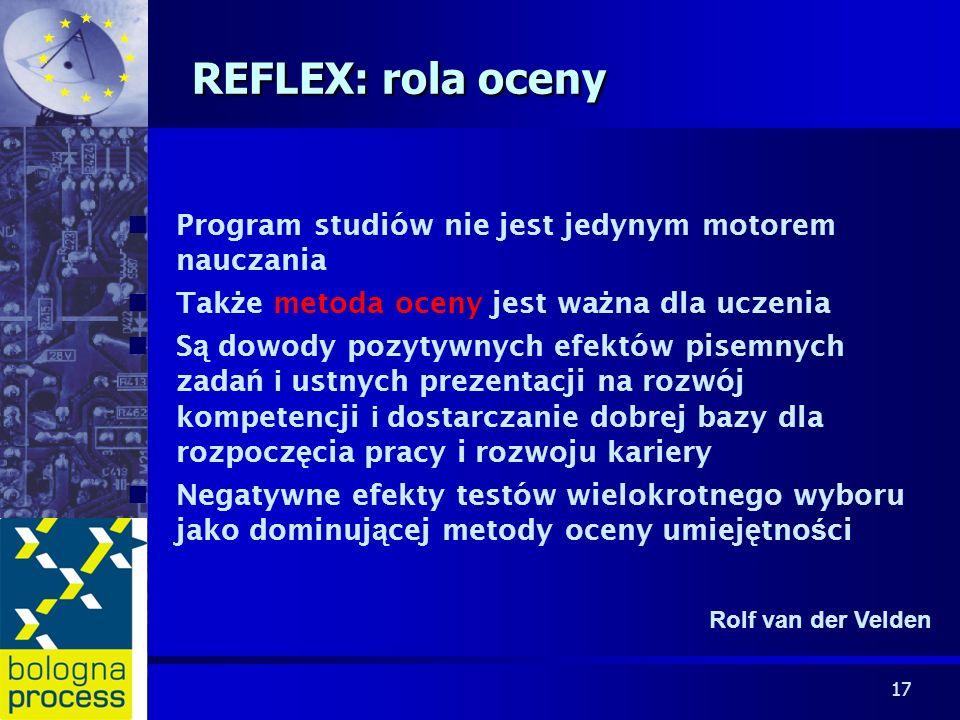 REFLEX: rola oceny REFLEX: rola oceny 17 Program studiów nie jest jedynym motorem nauczania Tak ż e metoda oceny jest wa ż na dla uczenia S ą dowody p