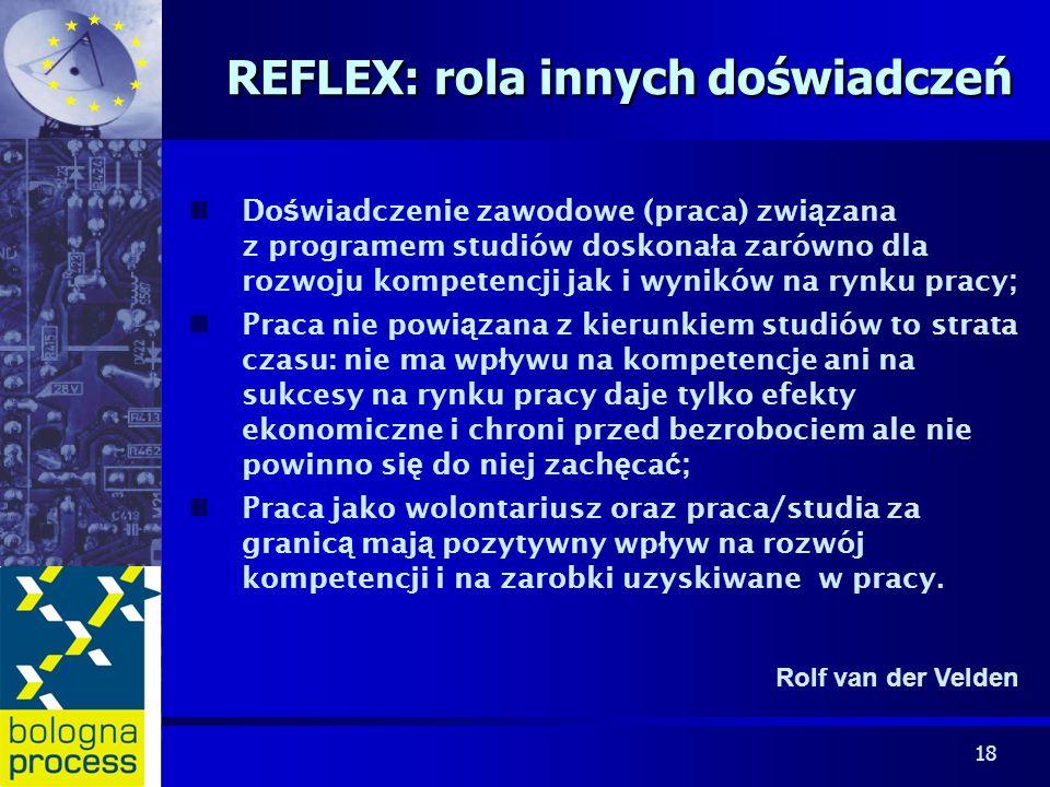 REFLEX: rola innych doświadczeń REFLEX: rola innych doświadczeń 18 Do ś wiadczenie zawodowe (praca) zwi ą zana z programem studiów doskona ł a zarówno