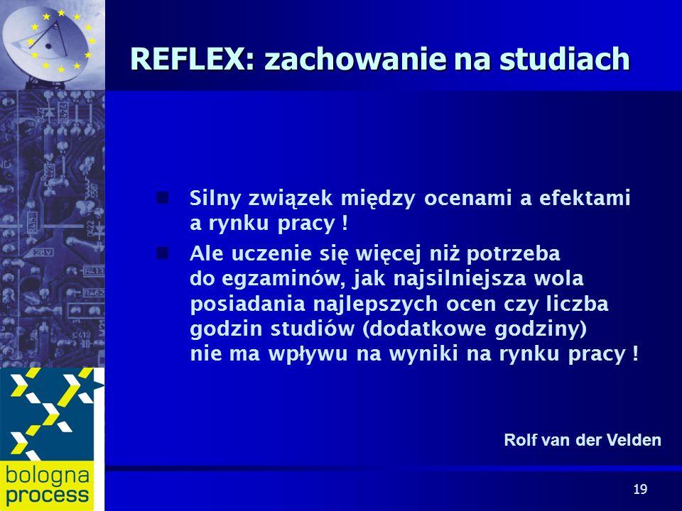 REFLEX: zachowanie na studiach 19 Silny zwi ą zek mi ę dzy ocenami a efektami a rynku pracy ! Ale uczeni e si ę wi ę cej ni ż potrzeba do egzamin ów,