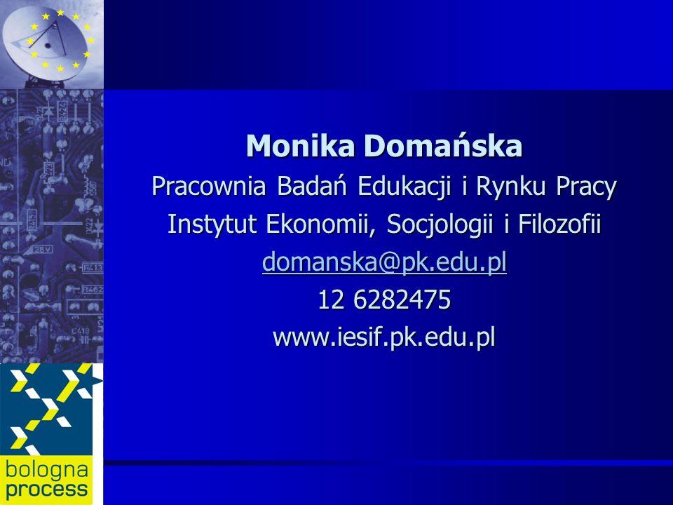 Monika Domańska Pracownia Badań Edukacji i Rynku Pracy Instytut Ekonomii, Socjologii i Filozofii domanska@pk.edu.pl 12 6282475 www.iesif.pk.edu.pl