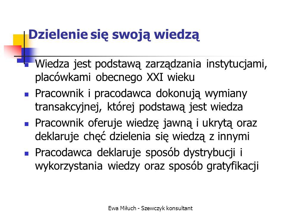 Ewa Miłuch - Szewczyk konsultant Współczesne zarządzanie kadrą P.