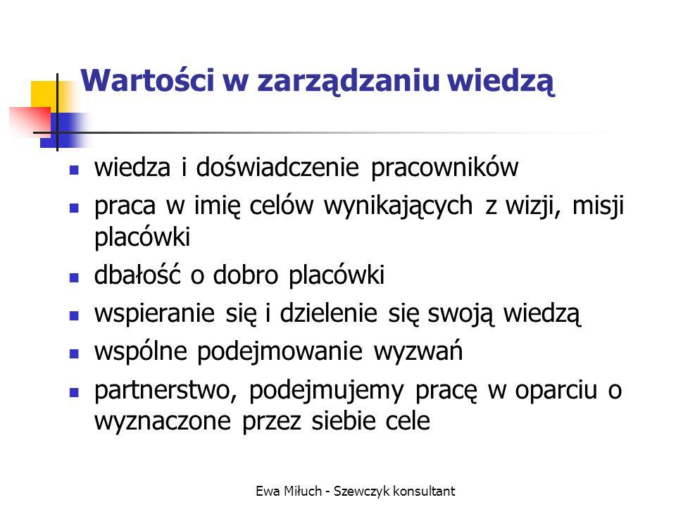 Ewa Miłuch - Szewczyk konsultant Znaczenie pracowników Małe – użytkowe podejście do pracowników ludzie jako koszty brak wiary w zalety pracowników personel ma mniejsze znaczenie niż inne zasoby inwestycje w ludzi nie są opłacalne