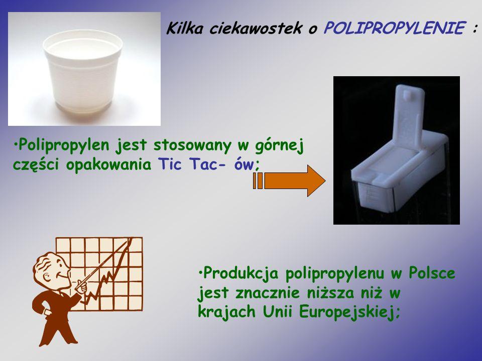 Polipropylen jest stosowany w górnej części opakowania Tic Tac- ów; Produkcja polipropylenu w Polsce jest znacznie niższa niż w krajach Unii Europejskiej; Kilka ciekawostek o POLIPROPYLENIE :