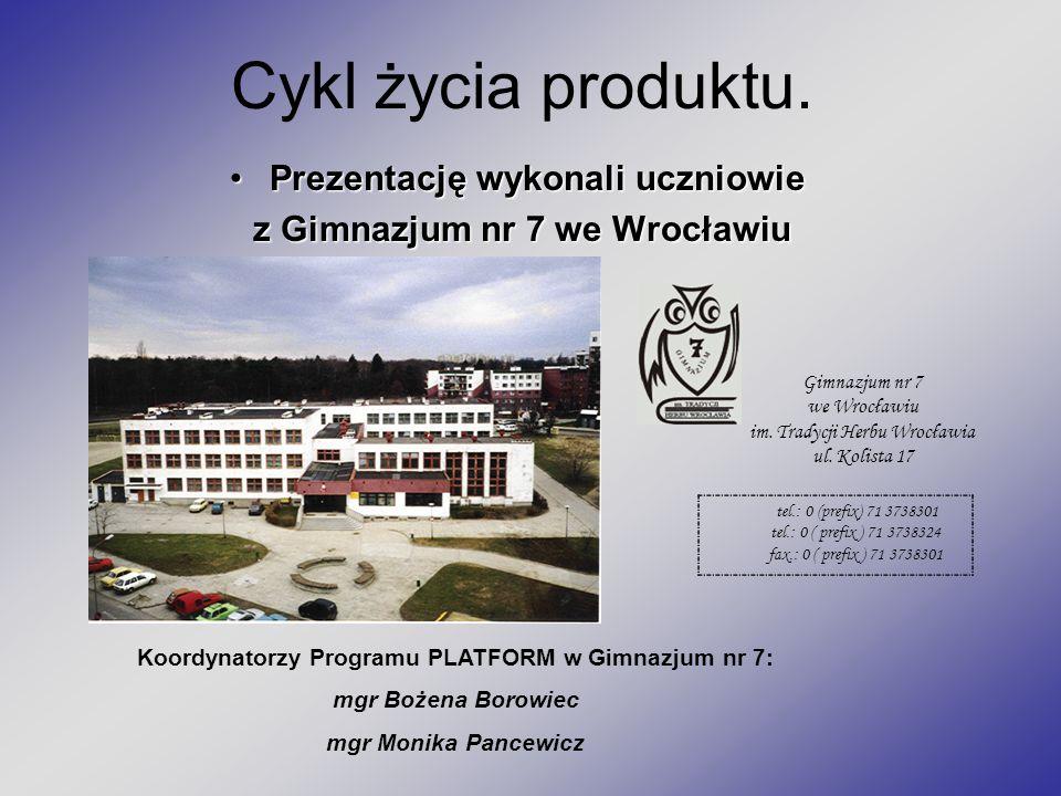 Cykl życia produktu. Prezentację wykonali uczniowiePrezentację wykonali uczniowie z Gimnazjum nr 7 we Wrocławiu z Gimnazjum nr 7 we Wrocławiu tel.: 0