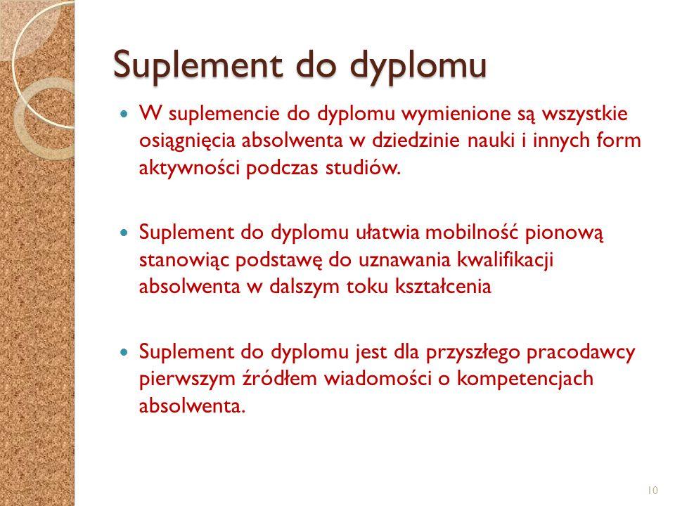 Suplement do dyplomu W suplemencie do dyplomu wymienione są wszystkie osiągnięcia absolwenta w dziedzinie nauki i innych form aktywności podczas studi
