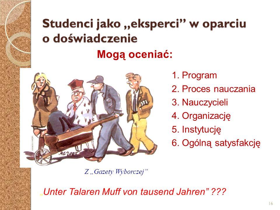16 Studenci jako eksperci w oparciu o doświadczenie 1. Program 2. Proces nauczania 3. Nauczycieli 4. Organizację 5. Instytucję 6. Ogólną satysfakcję M