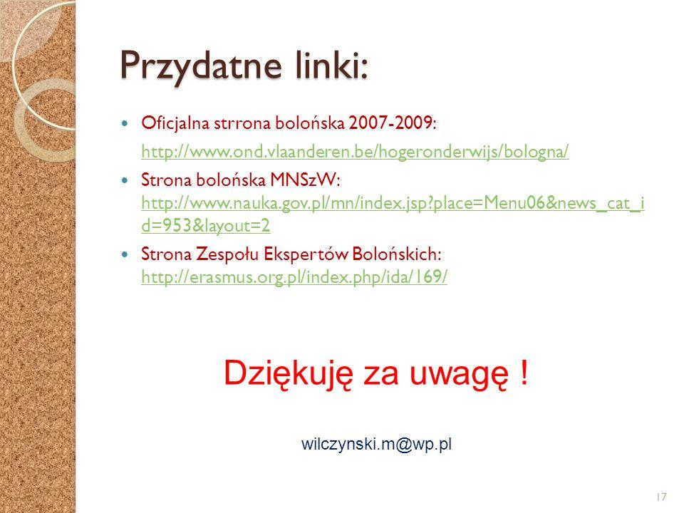 17 Oficjalna strrona bolońska 2007-2009: http://www.ond.vlaanderen.be/hogeronderwijs/bologna/ Strona bolońska MNSzW: http://www.nauka.gov.pl/mn/index.jsp?place=Menu06&news_cat_i d=953&layout=2 http://www.nauka.gov.pl/mn/index.jsp?place=Menu06&news_cat_i d=953&layout=2 Strona Zespołu Ekspertów Bolońskich: http://erasmus.org.pl/index.php/ida/169/ http://erasmus.org.pl/index.php/ida/169/ Przydatne linki: Dziękuję za uwagę .