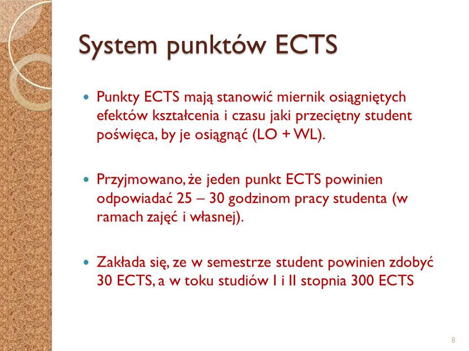 System punktów ECTS Punkty ECTS mają stanowić miernik osiągniętych efektów kształcenia i czasu jaki przeciętny student poświęca, by je osiągnąć (LO + WL).