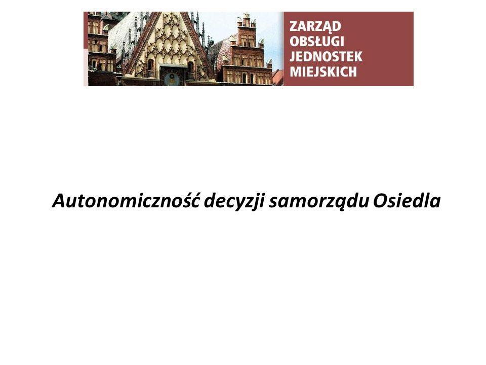 TYTUŁ SLAJDU Autonomia wyraża się poprzez możliwość decydowania o sposobie realizacji zadań samorządu Osiedla (swoich uprawnień) w formie uchwał (§ 8 Statutu Osiedla) organu stanowiącego Osiedla (pochodzącego z wyborów powszechnych).