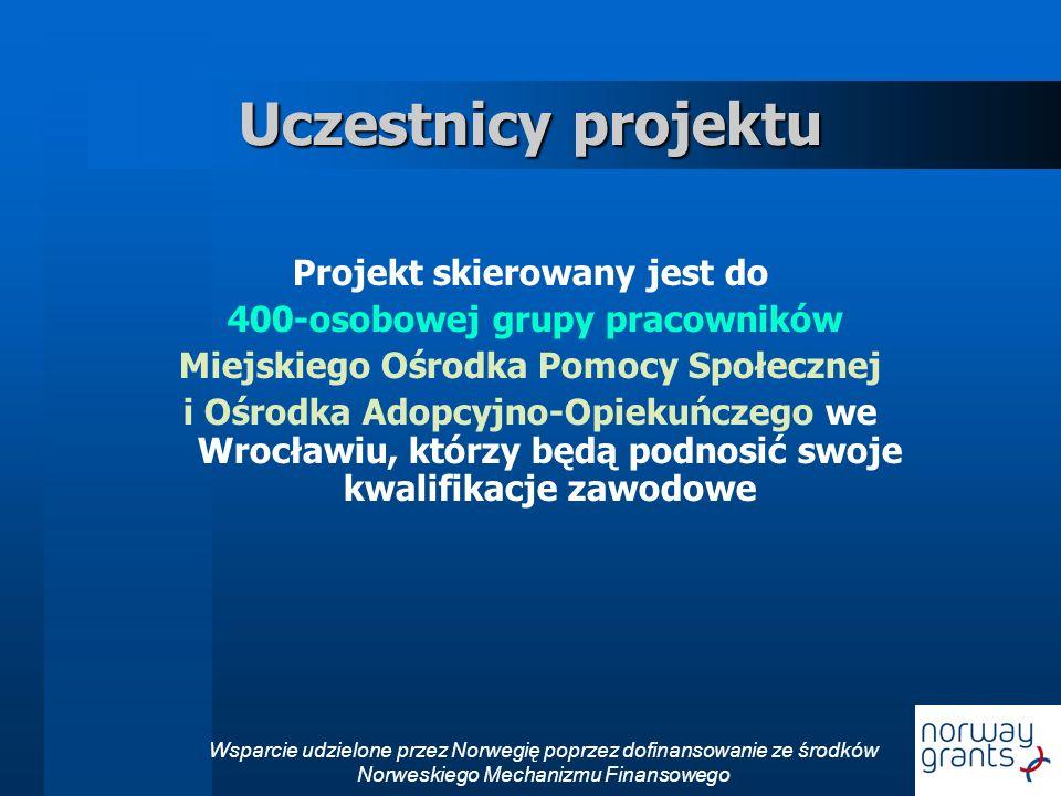Wsparcie udzielone przez Norwegię poprzez dofinansowanie ze środków Norweskiego Mechanizmu Finansowego Projekt skierowany jest do 400-osobowej grupy pracowników Miejskiego Ośrodka Pomocy Społecznej i Ośrodka Adopcyjno-Opiekuńczego we Wrocławiu, którzy będą podnosić swoje kwalifikacje zawodowe Uczestnicy projektu