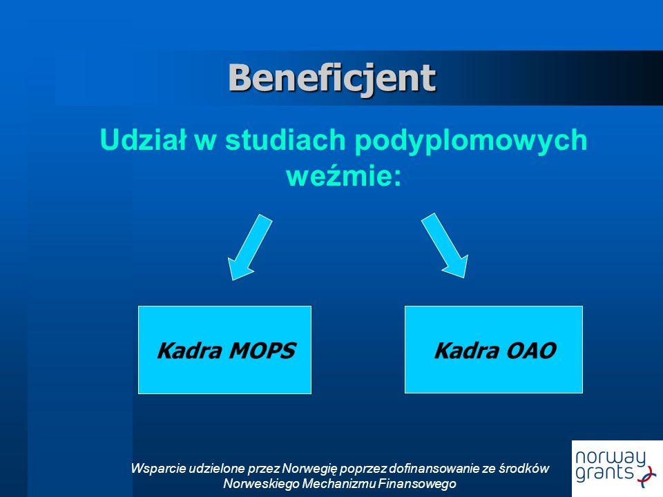 Wsparcie udzielone przez Norwegię poprzez dofinansowanie ze środków Norweskiego Mechanizmu Finansowego Beneficjent Udział w studiach podyplomowych weźmie: Kadra MOPS Kadra OAO