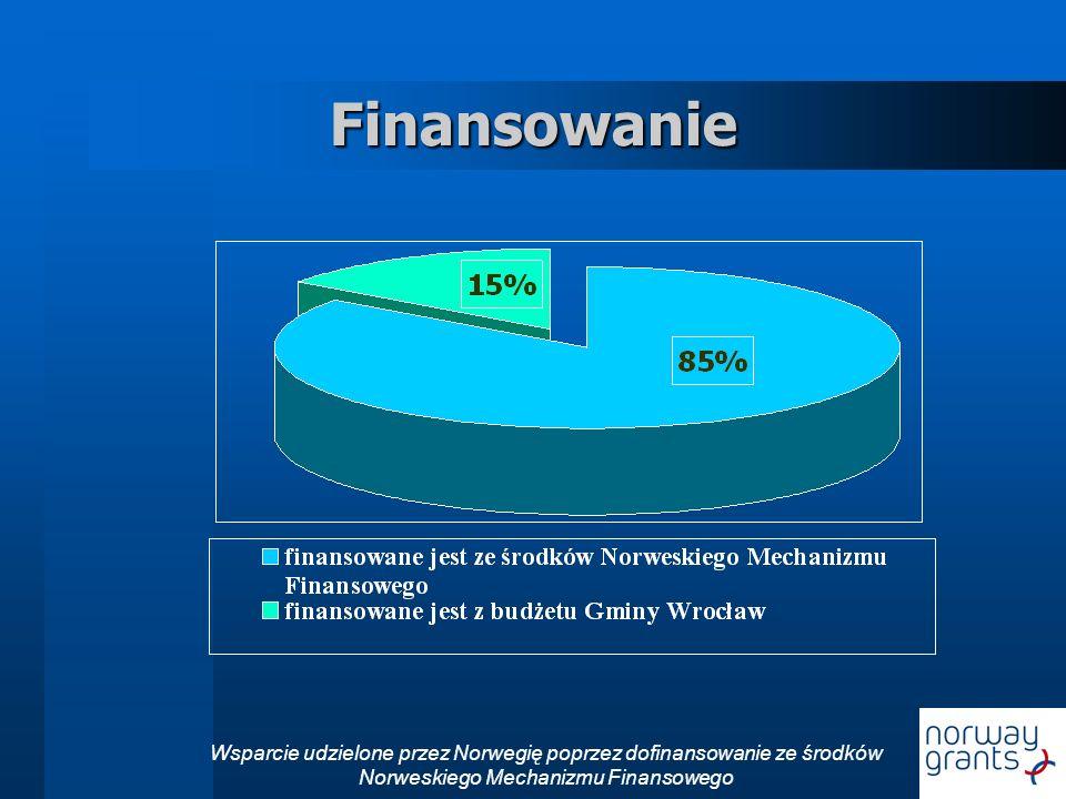 Wsparcie udzielone przez Norwegię poprzez dofinansowanie ze środków Norweskiego Mechanizmu Finansowego Finansowanie