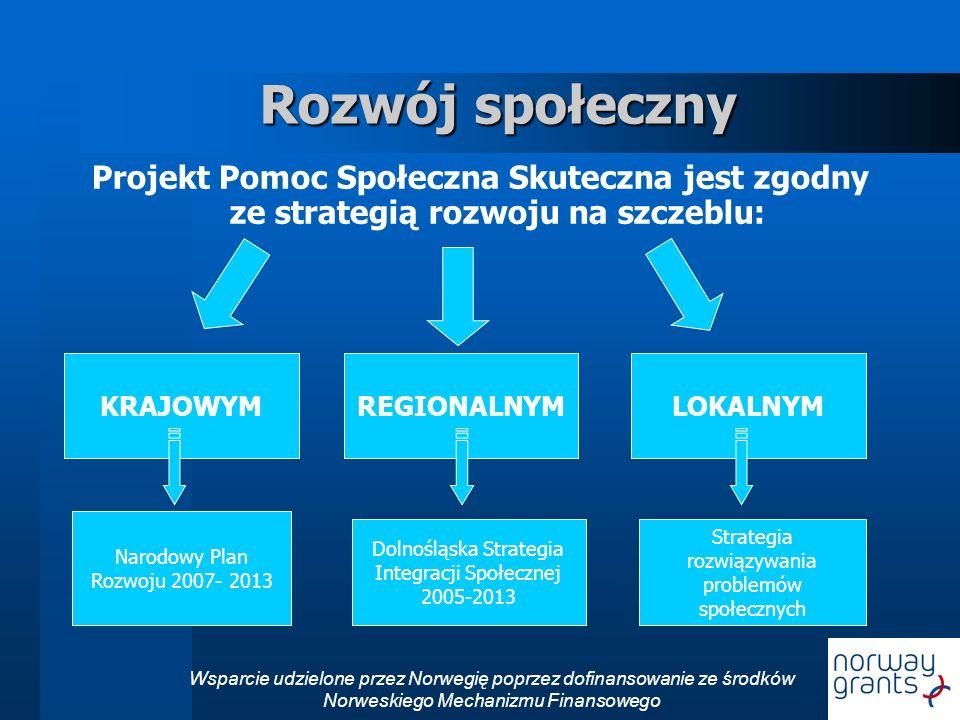 Wsparcie udzielone przez Norwegię poprzez dofinansowanie ze środków Norweskiego Mechanizmu Finansowego Strategia rozwiązywania problemów społecznych Projekt PSS jest zgodny z uchwaloną przez Radę Miejską Wrocławia w dniu 6 lipca 2006r.