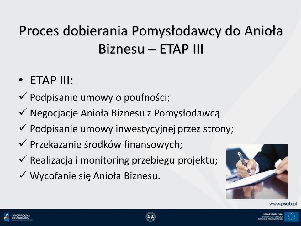 Proces dobierania Pomysłodawcy do Anioła Biznesu – ETAP III ETAP III: Podpisanie umowy o poufności; Negocjacje Anioła Biznesu z Pomysłodawcą Podpisanie umowy inwestycyjnej przez strony; Przekazanie środków finansowych; Realizacja i monitoring przebiegu projektu; Wycofanie się Anioła Biznesu.