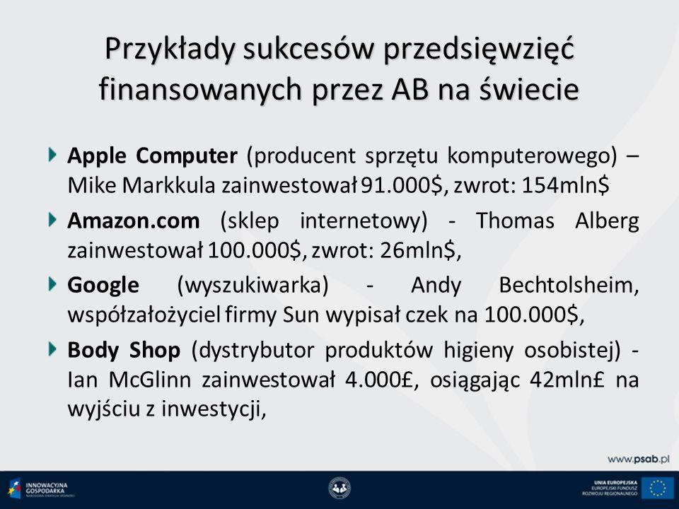 Przykłady sukcesów przedsięwzięć finansowanych przez AB na świecie Apple Computer (producent sprzętu komputerowego) – Mike Markkula zainwestował 91.000$, zwrot: 154mln$ Amazon.com (sklep internetowy) - Thomas Alberg zainwestował 100.000$, zwrot: 26mln$, Google (wyszukiwarka) - Andy Bechtolsheim, współzałożyciel firmy Sun wypisał czek na 100.000$, Body Shop (dystrybutor produktów higieny osobistej) - Ian McGlinn zainwestował 4.000£, osiągając 42mln£ na wyjściu z inwestycji,
