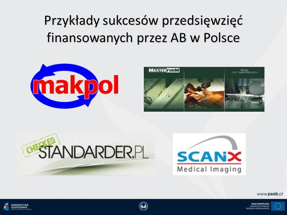 Przykłady sukcesów przedsięwzięć finansowanych przez AB w Polsce