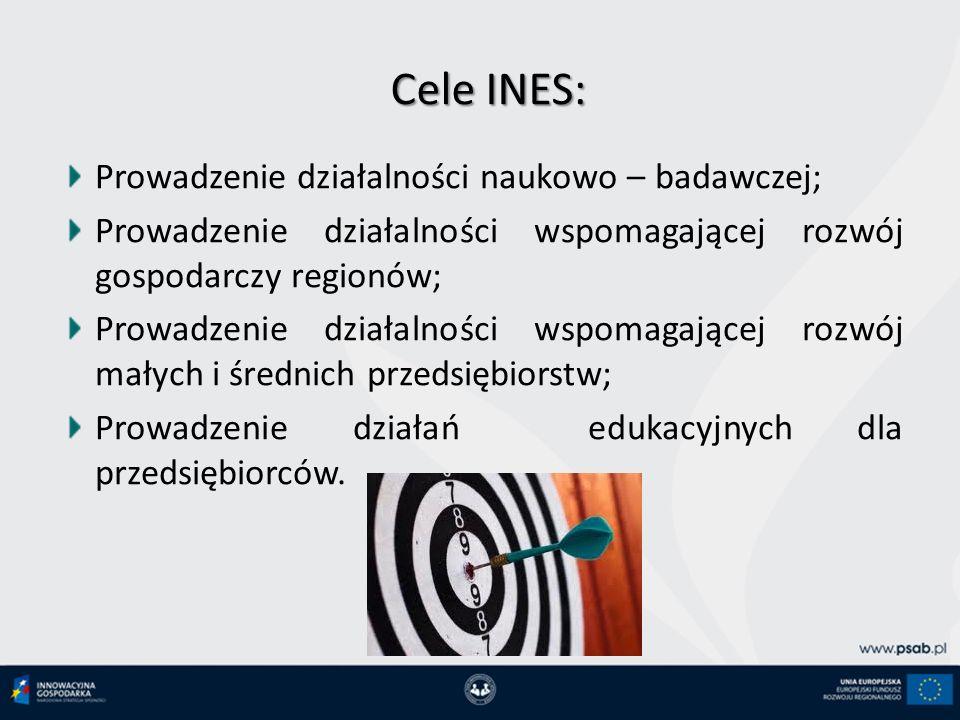 Cele INES: Prowadzenie działalności naukowo – badawczej; Prowadzenie działalności wspomagającej rozwój gospodarczy regionów; Prowadzenie działalności wspomagającej rozwój małych i średnich przedsiębiorstw; Prowadzenie działań edukacyjnych dla przedsiębiorców.