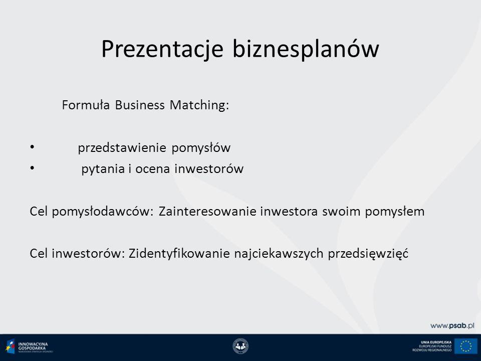 Prezentacje biznesplanów Formuła Business Matching: przedstawienie pomysłów pytania i ocena inwestorów Cel pomysłodawców: Zainteresowanie inwestora swoim pomysłem Cel inwestorów: Zidentyfikowanie najciekawszych przedsięwzięć