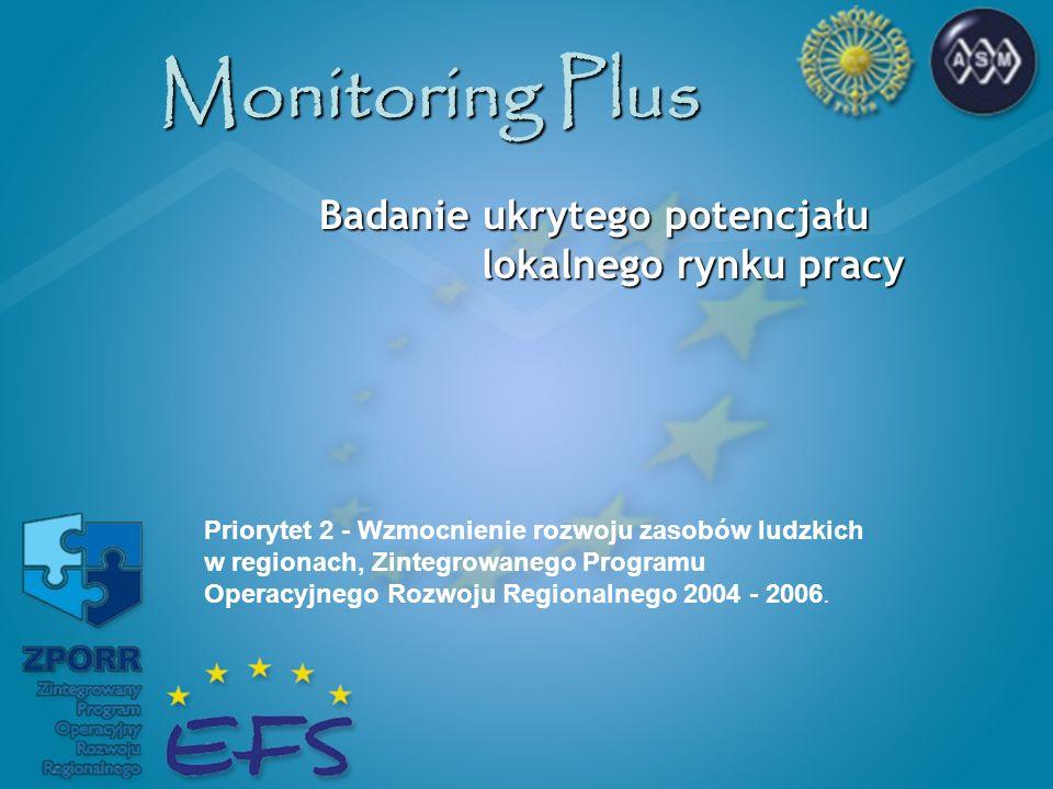 Monitoring Plus Badanie ukrytego potencjału lokalnego rynku pracy Badanie ukrytego potencjału lokalnego rynku pracy Priorytet 2 - Wzmocnienie rozwoju zasobów ludzkich w regionach, Zintegrowanego Programu Operacyjnego Rozwoju Regionalnego 2004 - 2006.