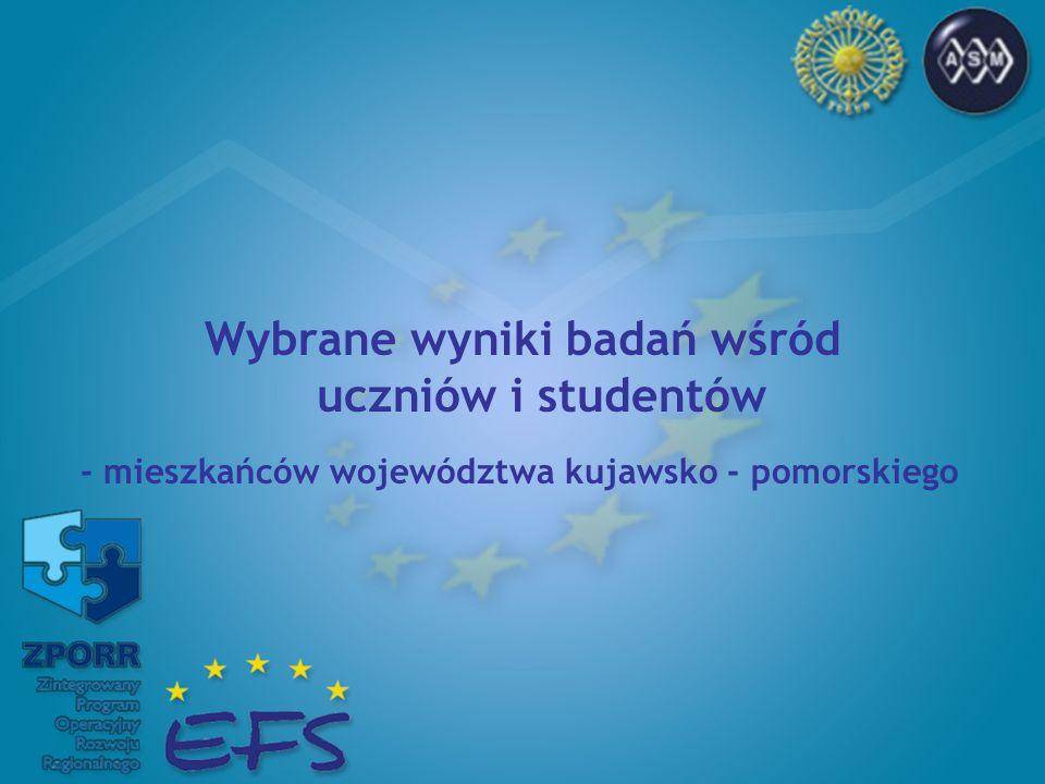 Wybrane wyniki badań wśród uczniów i studentów - mieszkańców województwa kujawsko - pomorskiego