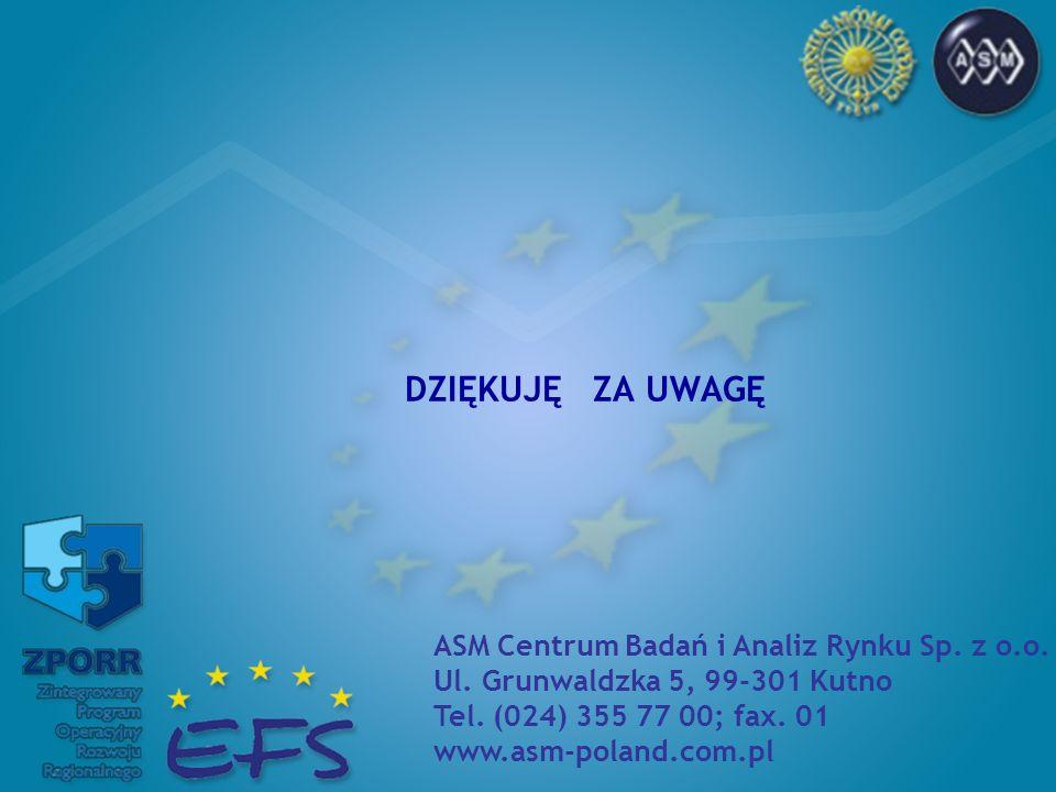 DZIĘKUJĘ ZA UWAGĘ ASM Centrum Badań i Analiz Rynku Sp.