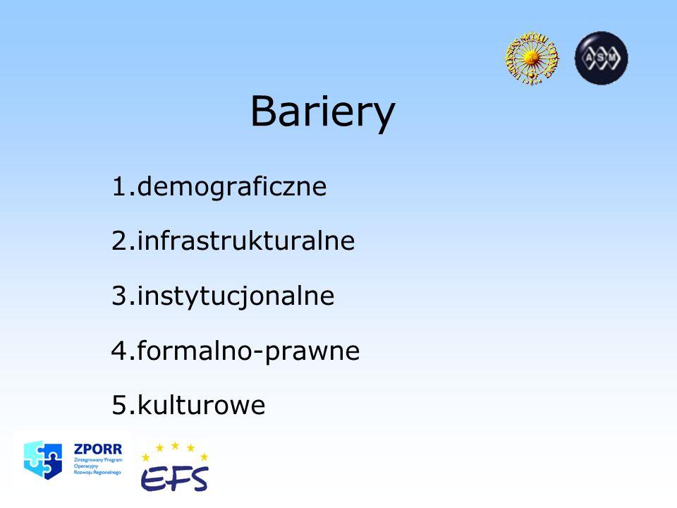 Bariery 1.demograficzne 2.infrastrukturalne 3.instytucjonalne 4.formalno-prawne 5.kulturowe