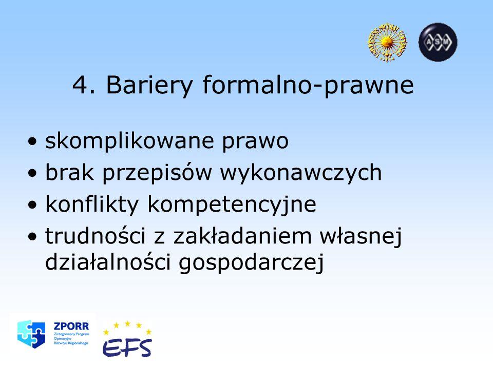 4. Bariery formalno-prawne skomplikowane prawo brak przepisów wykonawczych konflikty kompetencyjne trudności z zakładaniem własnej działalności gospod