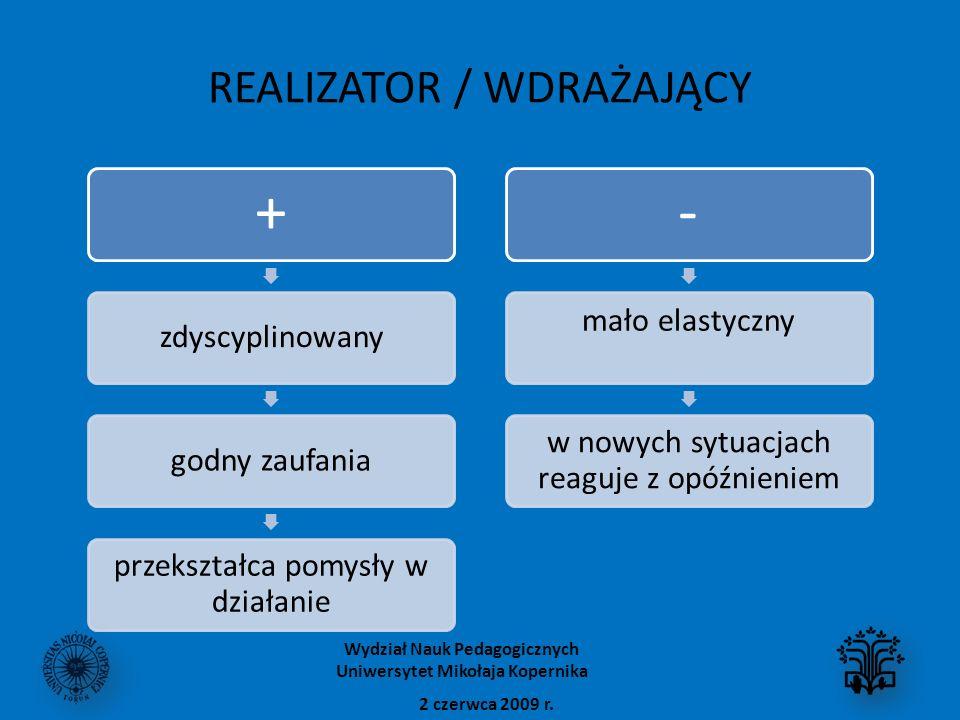 REALIZATOR / WDRAŻAJĄCY + zdyscyplinowanygodny zaufania przekształca pomysły w działanie - mało elastyczny w nowych sytuacjach reaguje z opóźnieniem 2