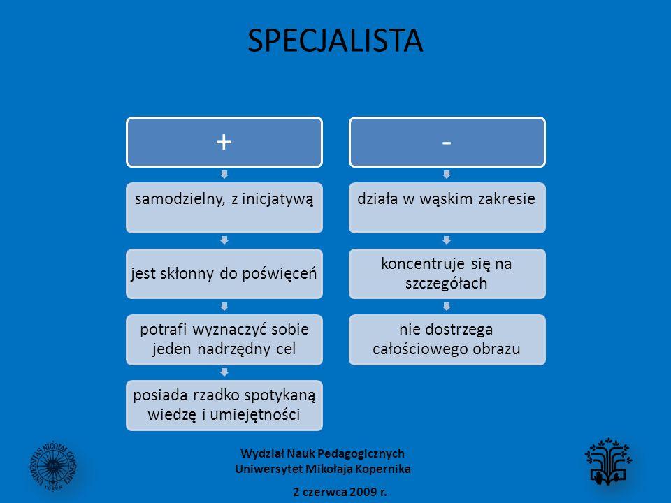 SPECJALISTA + samodzielny, z inicjatywą jest skłonny do poświęceń potrafi wyznaczyć sobie jeden nadrzędny cel posiada rzadko spotykaną wiedzę i umieję