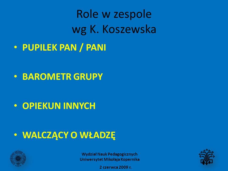 Role w zespole wg K. Koszewska PUPILEK PAN / PANI BAROMETR GRUPY OPIEKUN INNYCH WALCZĄCY O WŁADZĘ 2 czerwca 2009 r. Wydział Nauk Pedagogicznych Uniwer