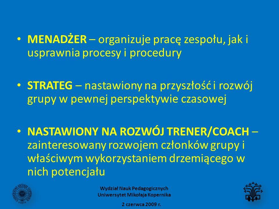 MENADŻER – organizuje pracę zespołu, jak i usprawnia procesy i procedury STRATEG – nastawiony na przyszłość i rozwój grupy w pewnej perspektywie czaso