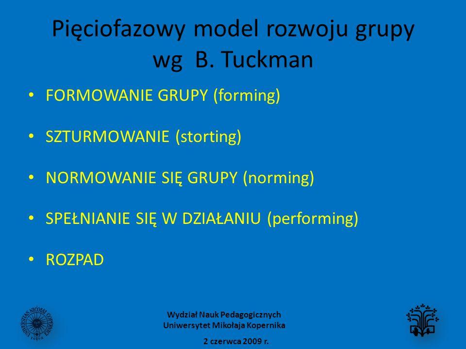 Pięciofazowy model rozwoju grupy wg B. Tuckman FORMOWANIE GRUPY (forming) SZTURMOWANIE (storting) NORMOWANIE SIĘ GRUPY (norming) SPEŁNIANIE SIĘ W DZIA