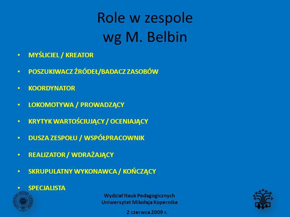 Role w zespole wg M. Belbin MYŚLICIEL / KREATOR POSZUKIWACZ ŹRÓDEŁ/BADACZ ZASOBÓW KOORDYNATOR LOKOMOTYWA / PROWADZĄCY KRYTYK WARTOŚCIUJĄCY / OCENIAJĄC