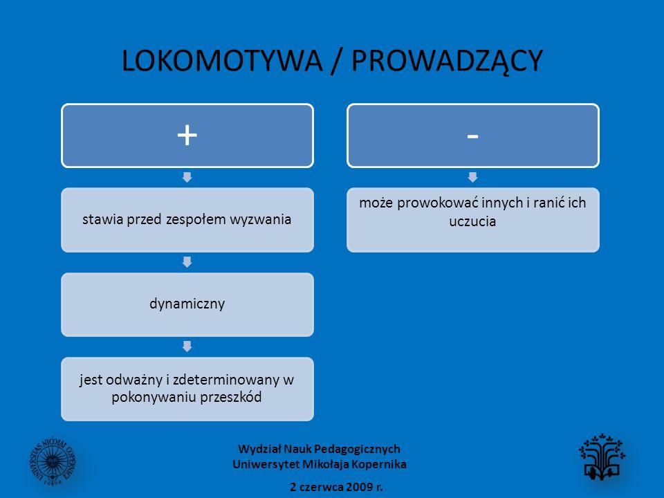 LOKOMOTYWA / PROWADZĄCY + stawia przed zespołem wyzwaniadynamiczny jest odważny i zdeterminowany w pokonywaniu przeszkód - może prowokować innych i ra
