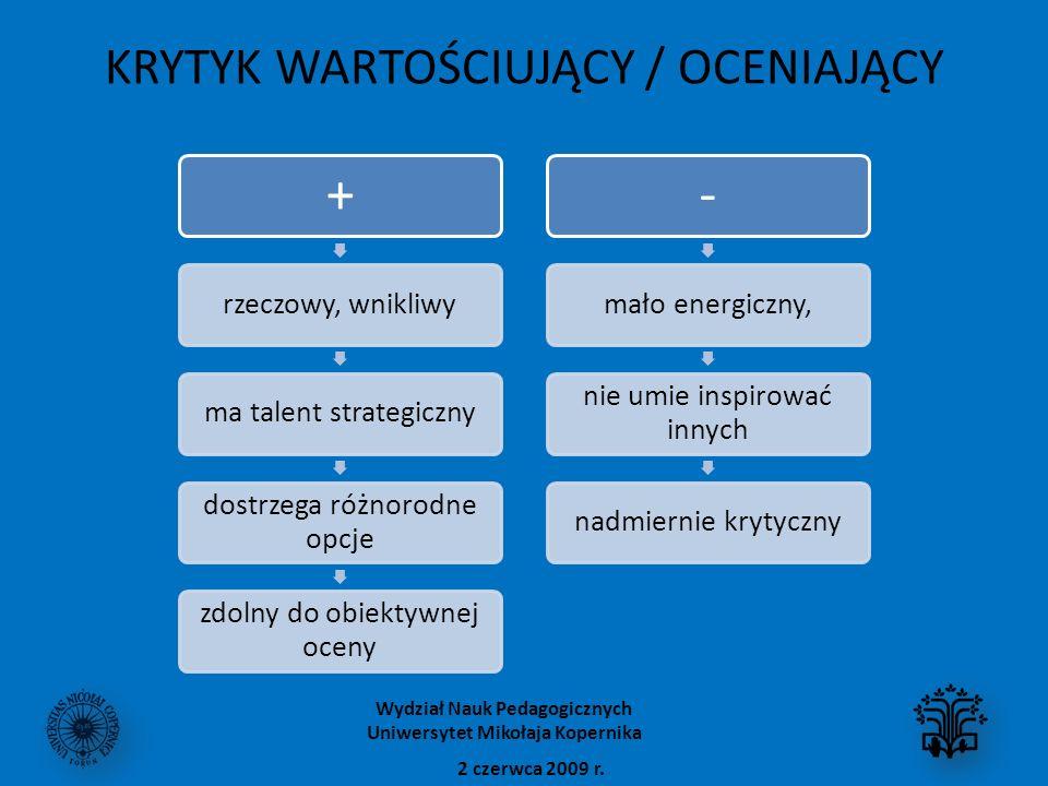 KRYTYK WARTOŚCIUJĄCY / OCENIAJĄCY + rzeczowy, wnikliwyma talent strategiczny dostrzega różnorodne opcje zdolny do obiektywnej oceny - mało energiczny,