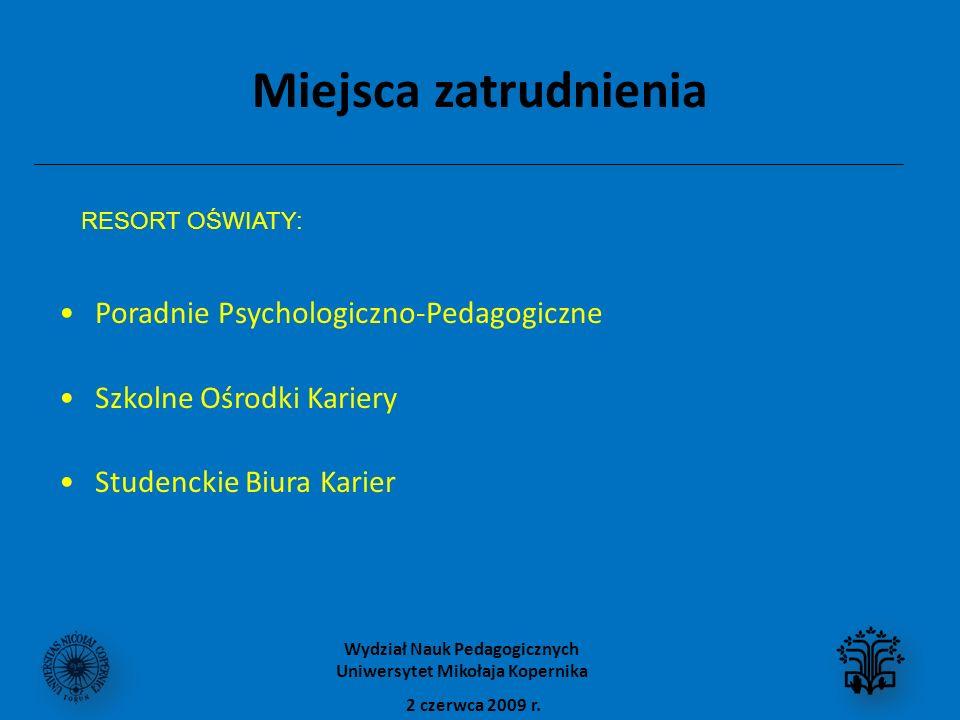 Miejsca zatrudnienia Poradnie Psychologiczno-Pedagogiczne Szkolne Ośrodki Kariery Studenckie Biura Karier 2 czerwca 2009 r. Wydział Nauk Pedagogicznyc