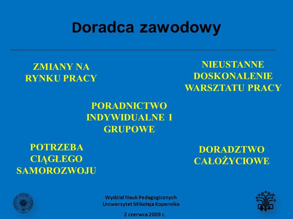 D oradca zawodowy 2 czerwca 2009 r. Wydział Nauk Pedagogicznych Uniwersytet Mikołaja Kopernika ZMIANY NA RYNKU PRACY PORADNICTWO INDYWIDUALNE I GRUPOW