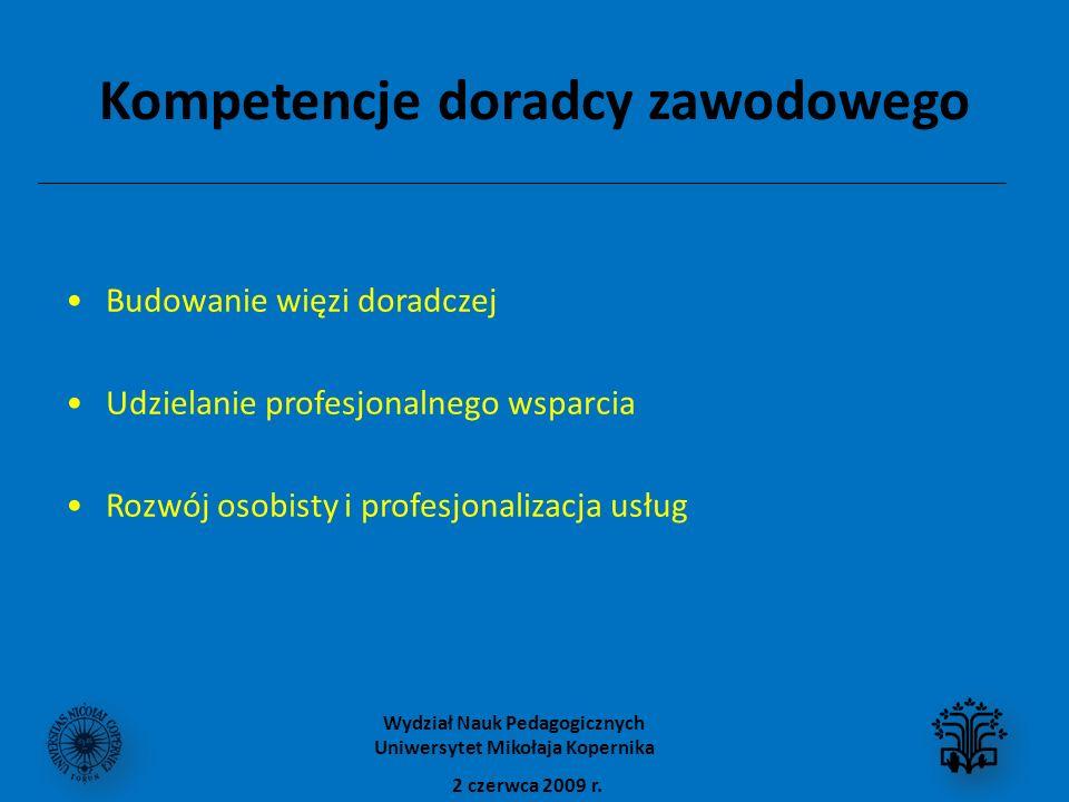 Kompetencje doradcy zawodowego Budowanie więzi doradczej Udzielanie profesjonalnego wsparcia Rozwój osobisty i profesjonalizacja usług 2 czerwca 2009